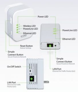 Безжичен усилвател D-Link PowerLine AV 500 Wireless N Mini Extender, QoS, Common Connect Button, WPS